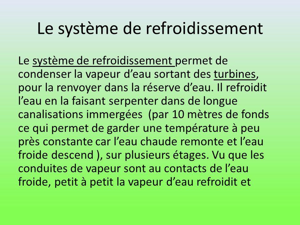 Le système de refroidissement