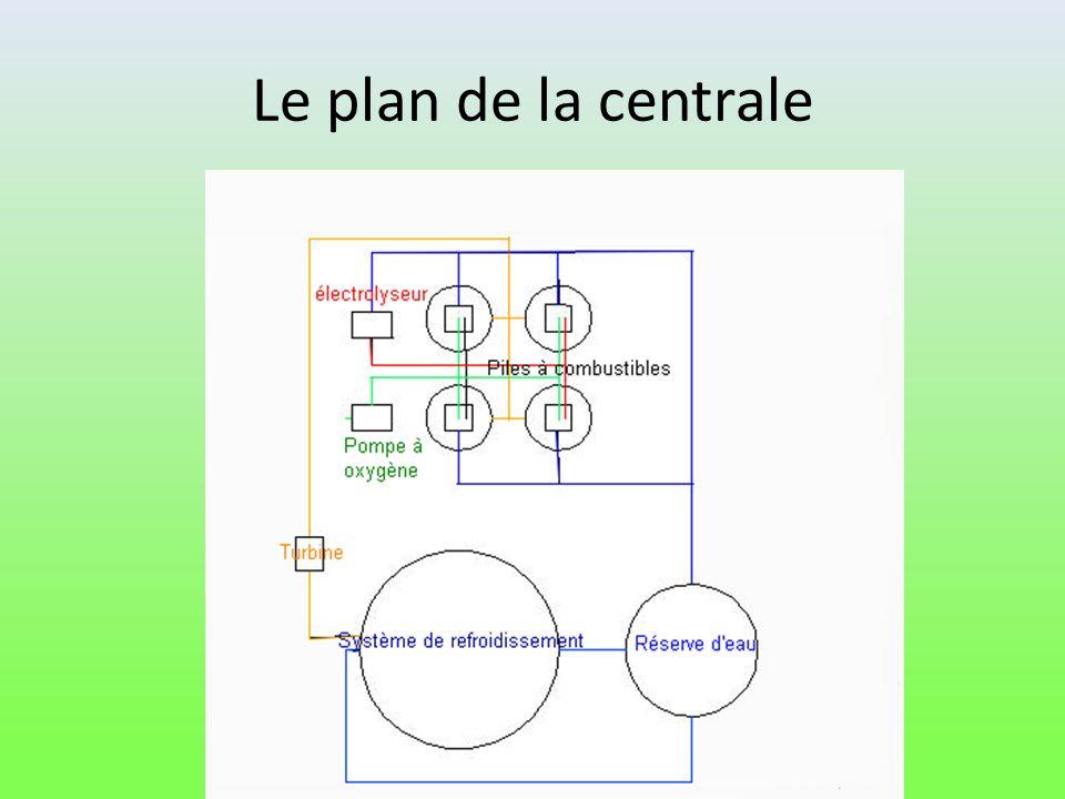 Le plan de la centrale