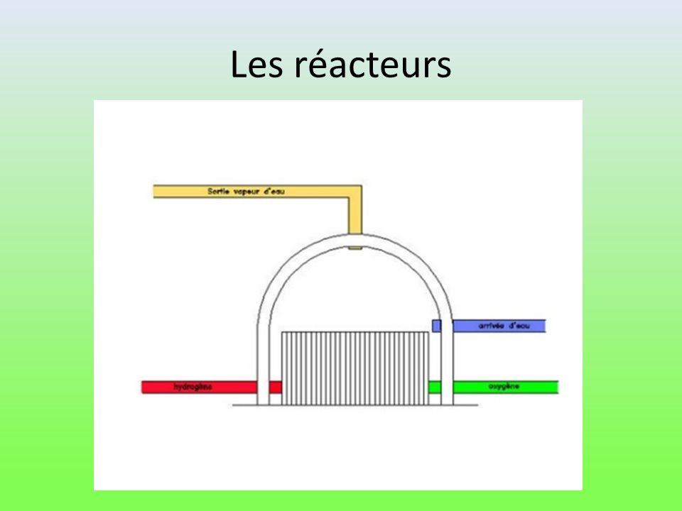 Les réacteurs