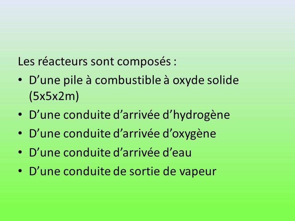Les réacteurs sont composés :