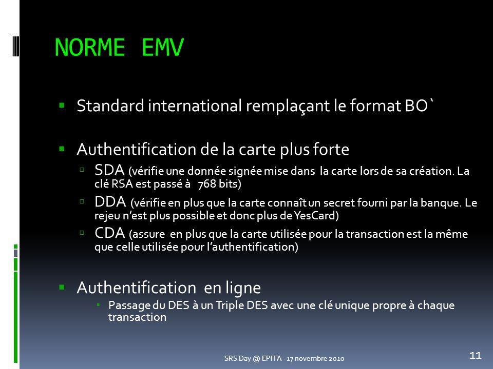 NORME EMV Standard international remplaçant le format BO`