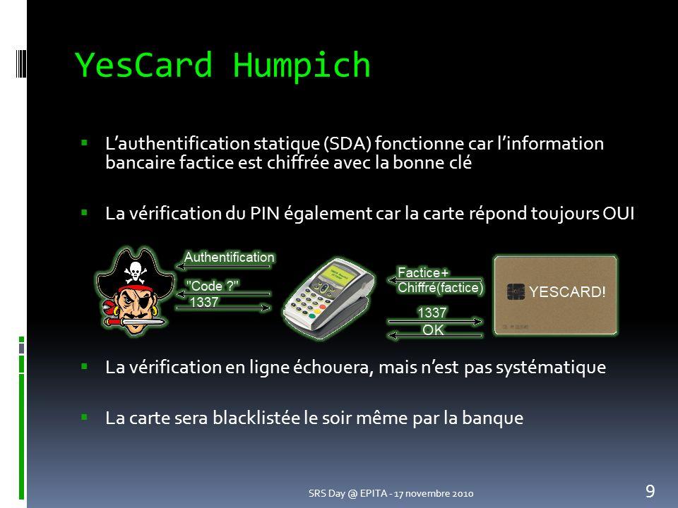 YesCard Humpich L'authentification statique (SDA) fonctionne car l'information bancaire factice est chiffrée avec la bonne clé.