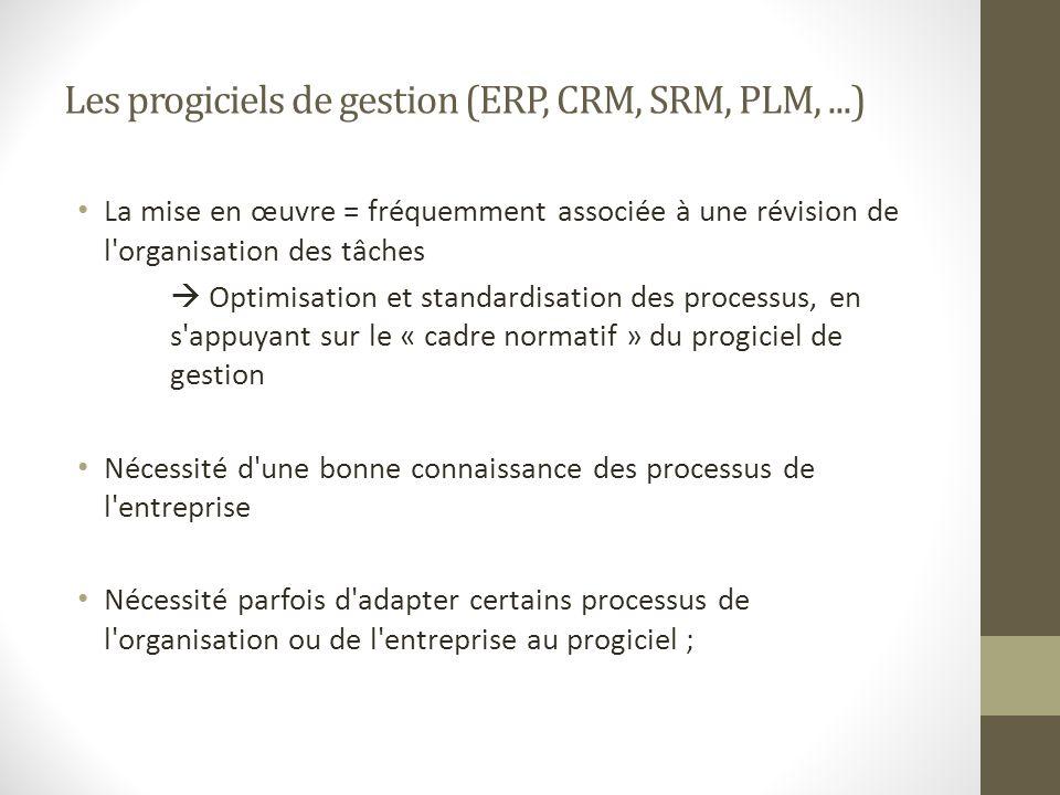 Les progiciels de gestion (ERP, CRM, SRM, PLM, ...)