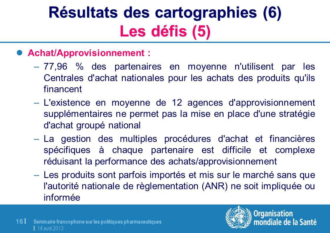 Résultats des cartographies (6) Les défis (5)