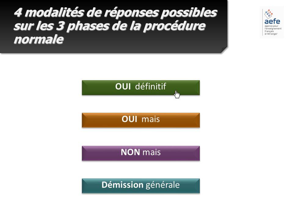 4 modalités de réponses possibles sur les 3 phases de la procédure normale
