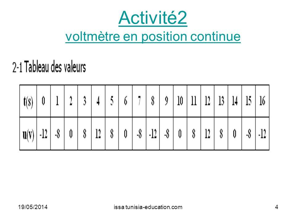 Activité2 voltmètre en position continue
