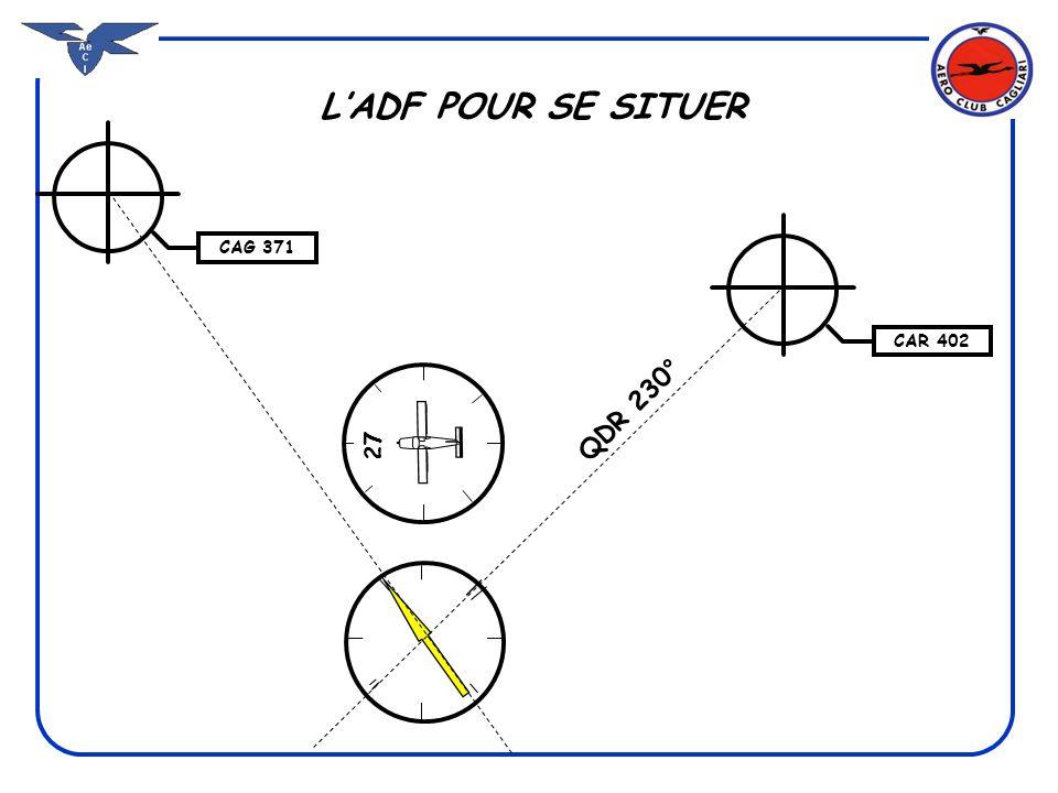 L'ADF POUR SE SITUER CAG 371 CAR 402 QDR 230° 27
