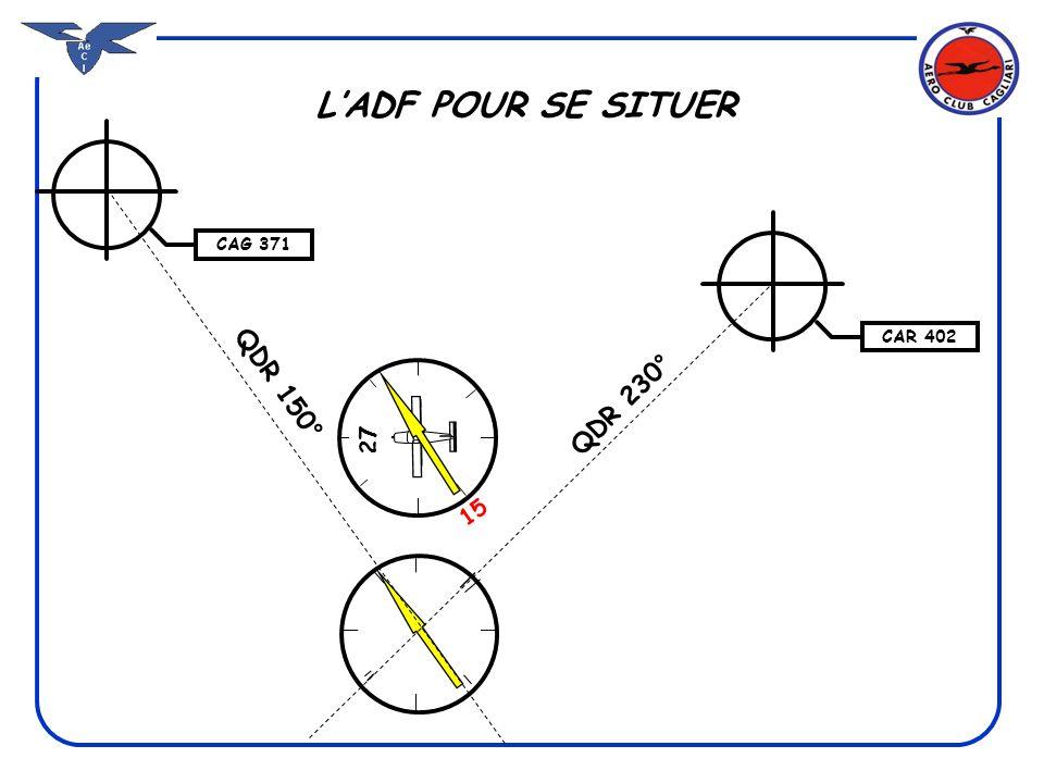 L'ADF POUR SE SITUER CAG 371 CAR 402 QDR 150° QDR 230° 27 15