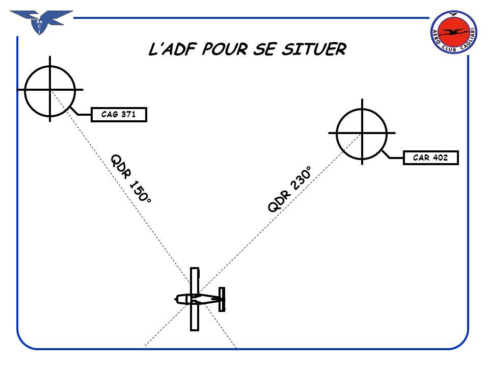 L'ADF POUR SE SITUER CAG 371 CAR 402 QDR 150° QDR 230°