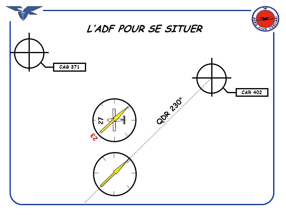 L'ADF POUR SE SITUER CAG 371 CAR 402 QDR 230° 27 23