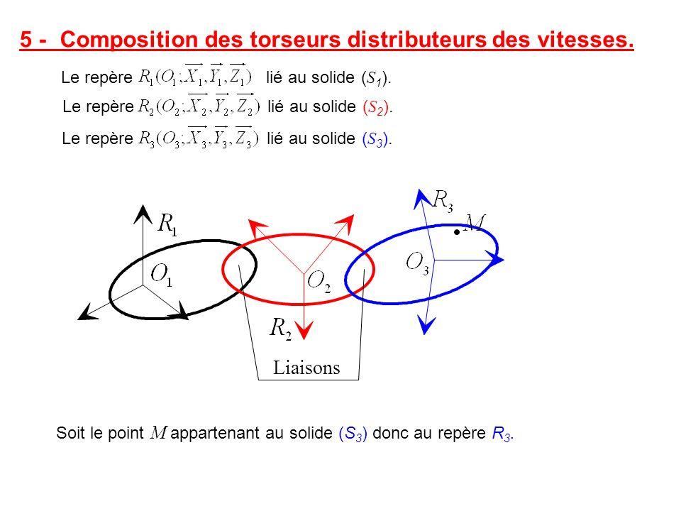 5 - Composition des torseurs distributeurs des vitesses.