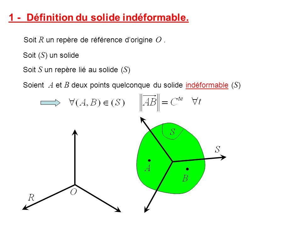 1 - Définition du solide indéformable.