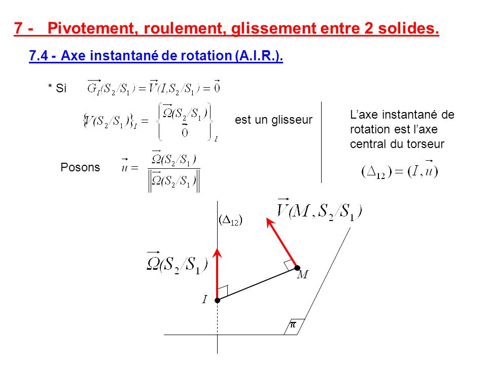 7 - Pivotement, roulement, glissement entre 2 solides.
