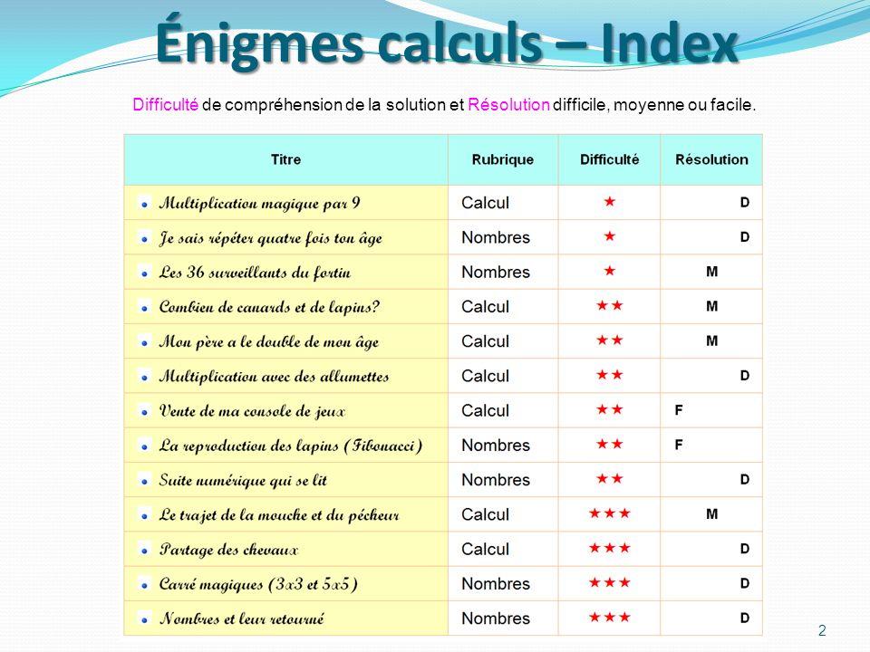Énigmes calculs – Index