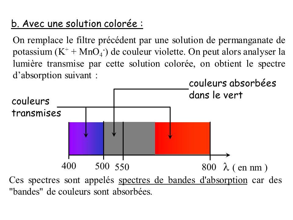 ( en nm ) b. Avec une solution colorée :