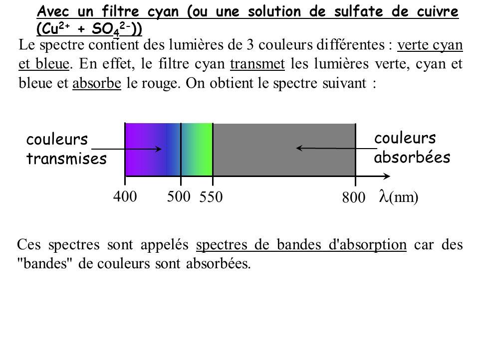 Avec un filtre cyan (ou une solution de sulfate de cuivre (Cu2+ + SO42-))