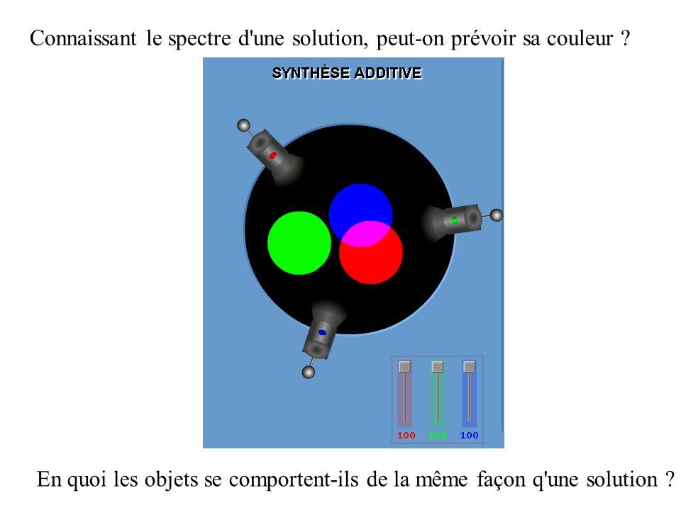 Connaissant le spectre d une solution, peut-on prévoir sa couleur