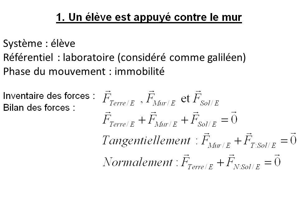 Système : élève Référentiel : laboratoire (considéré comme galiléen) Phase du mouvement : immobilité.