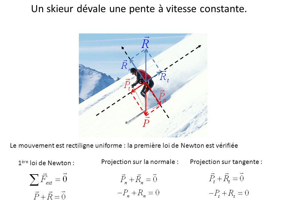 Un skieur dévale une pente à vitesse constante.