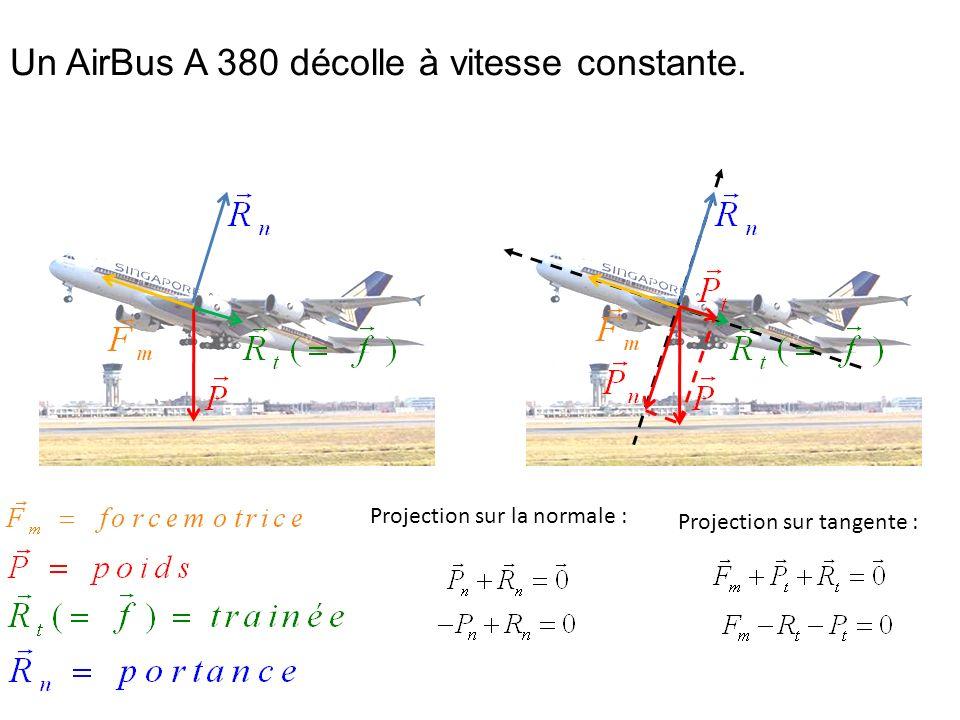 Un AirBus A 380 décolle à vitesse constante.
