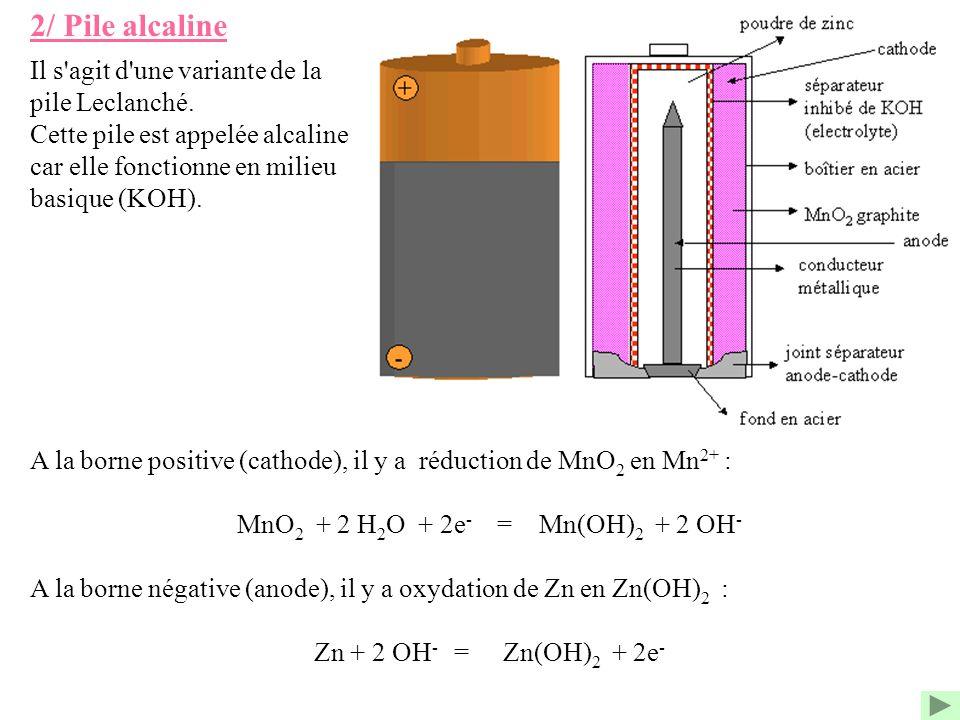 MnO2 + 2 H2O + 2e- = Mn(OH)2 + 2 OH-