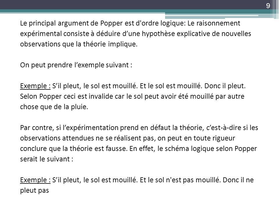 Le principal argument de Popper est d ordre logique: Le raisonnement