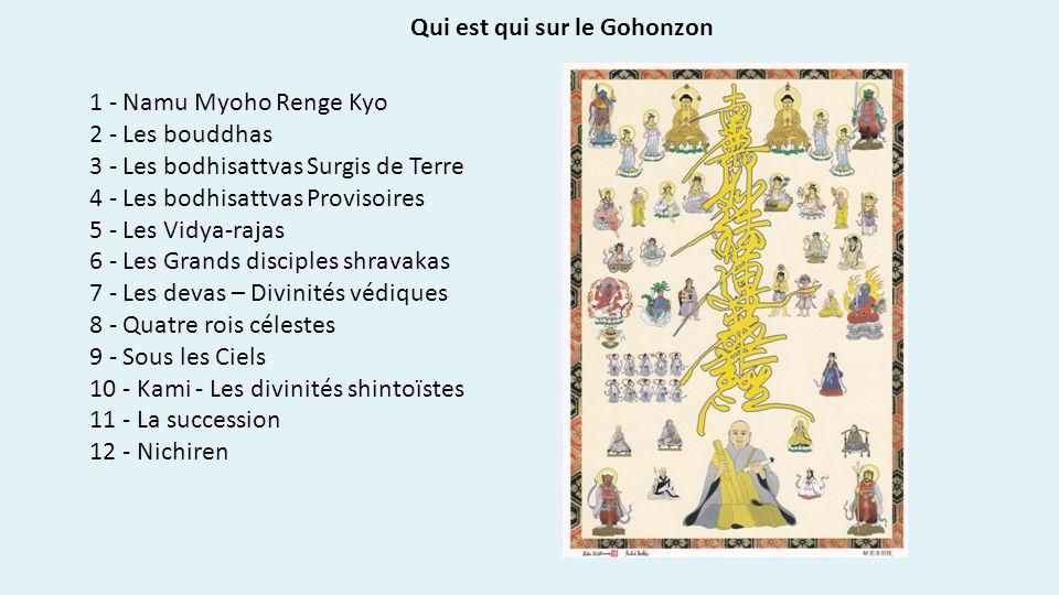 Qui est qui sur le Gohonzon