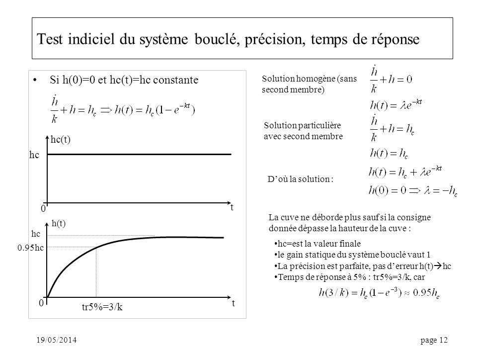 Test indiciel du système bouclé, précision, temps de réponse