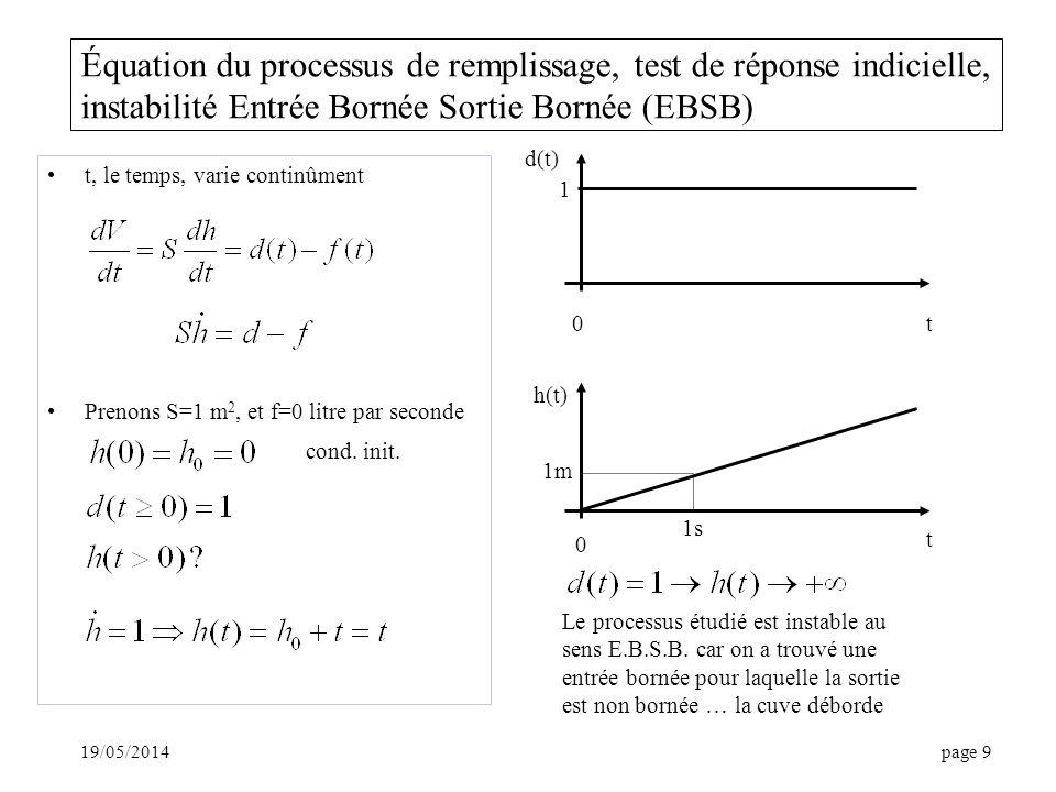 Équation du processus de remplissage, test de réponse indicielle, instabilité Entrée Bornée Sortie Bornée (EBSB)