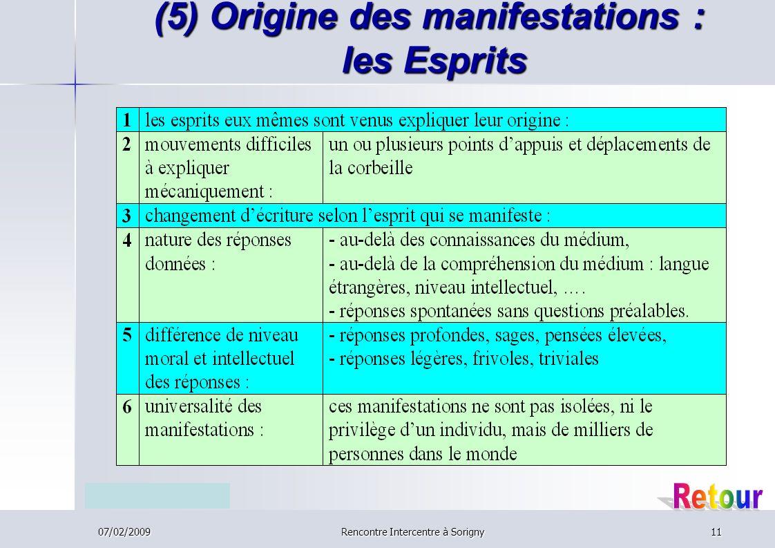 (5) Origine des manifestations : les Esprits