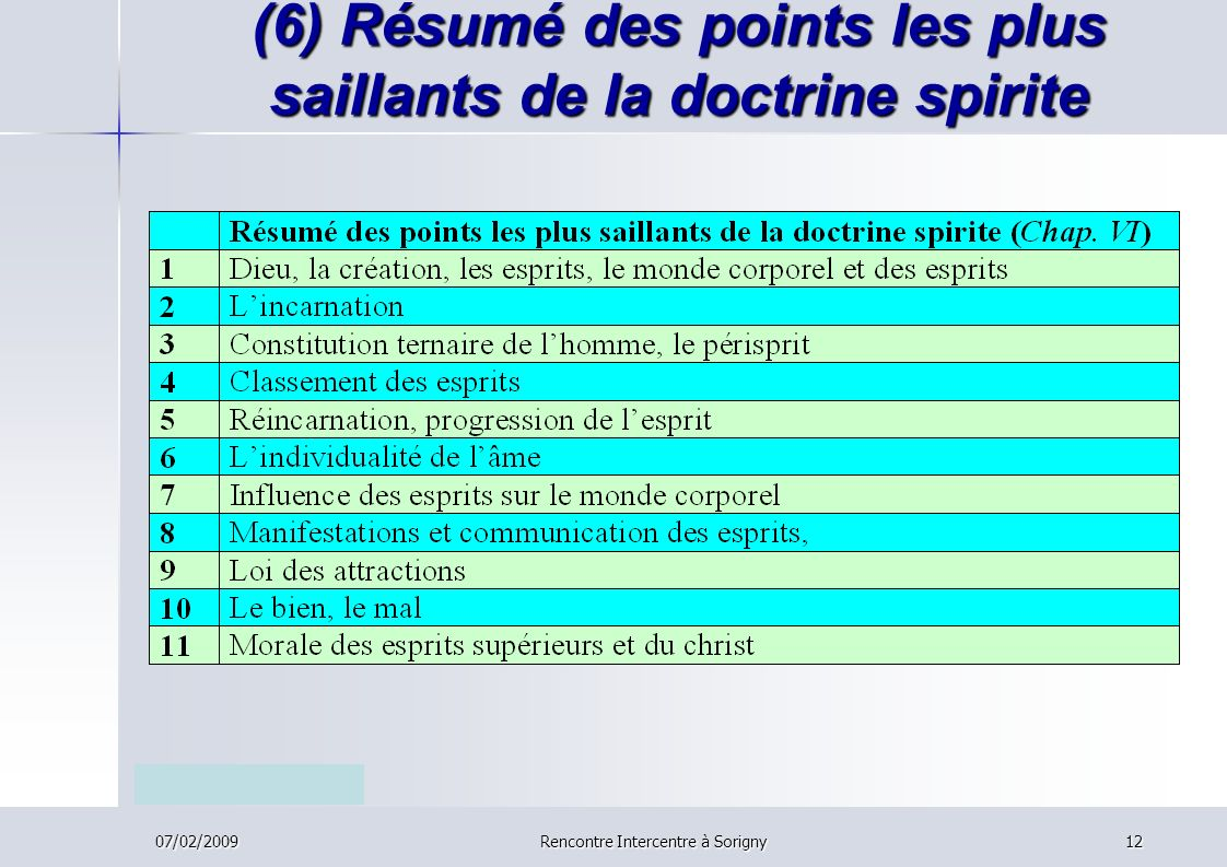 (6) Résumé des points les plus saillants de la doctrine spirite