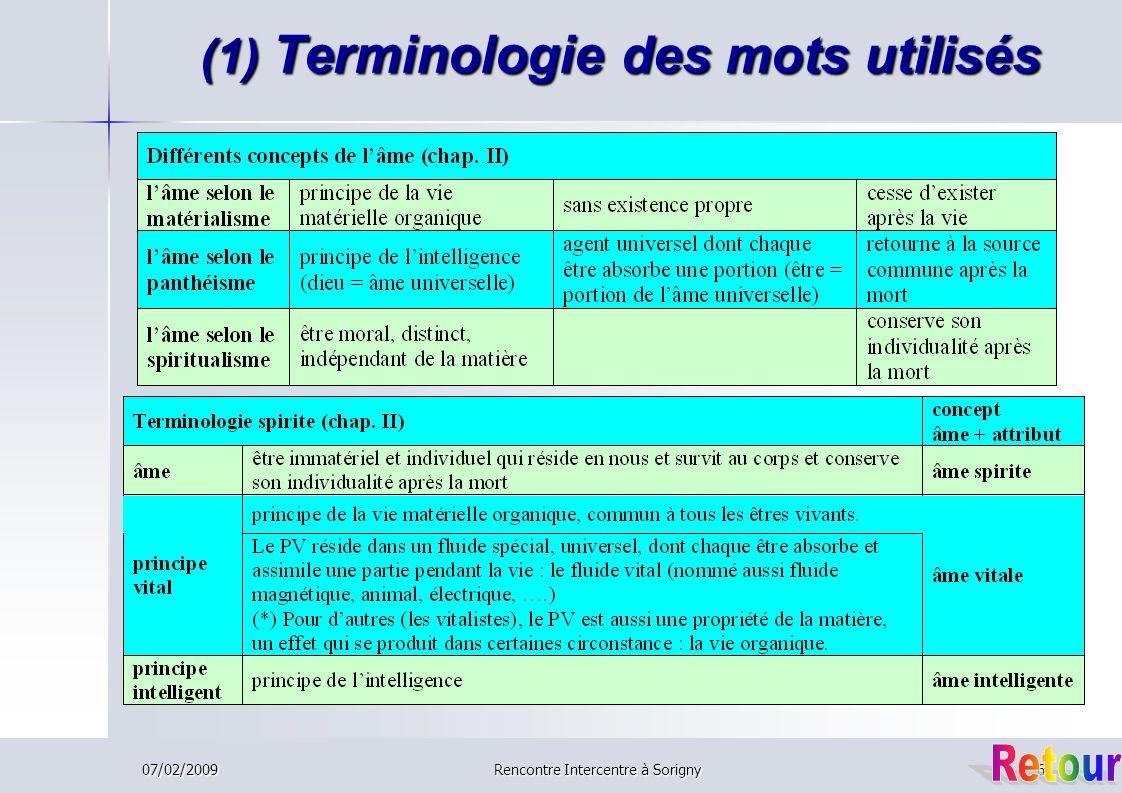 (1) Terminologie des mots utilisés