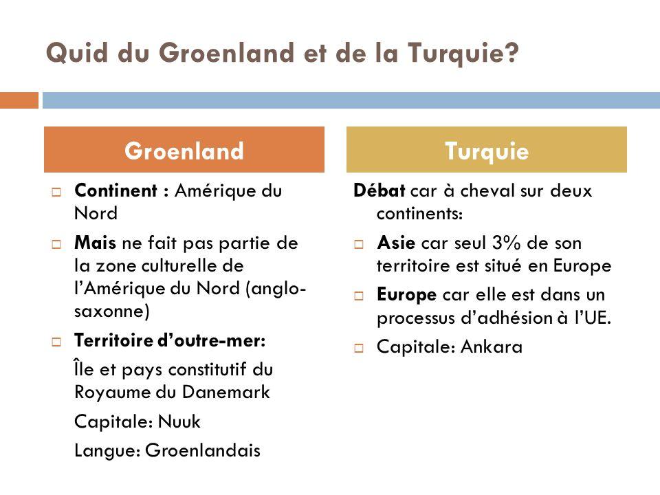 Quid du Groenland et de la Turquie