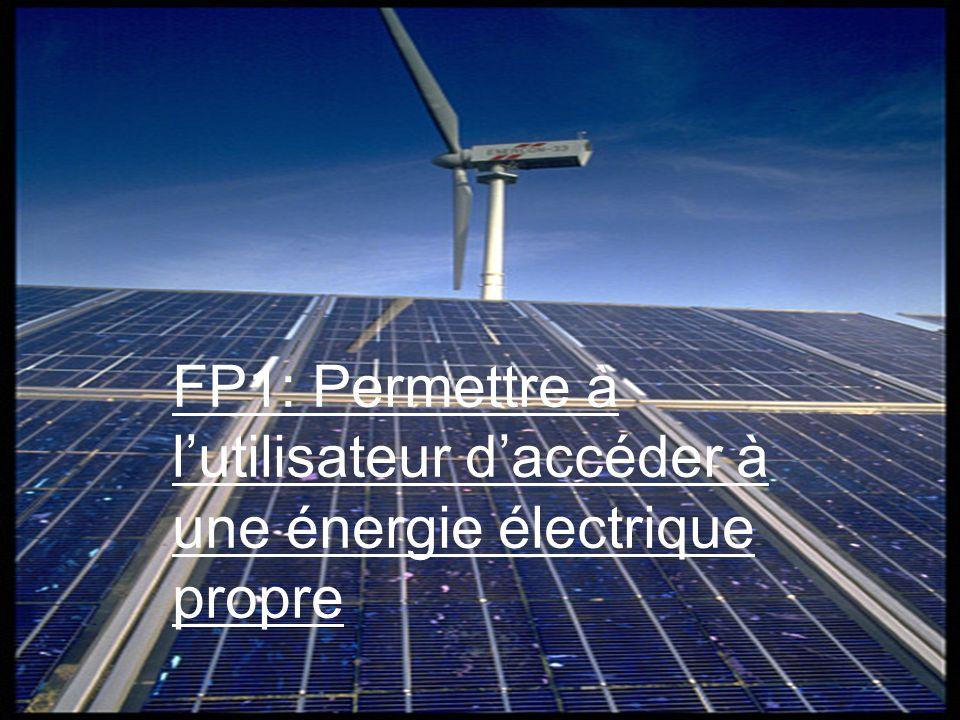 FP1: Permettre à l'utilisateur d'accéder à une énergie électrique propre