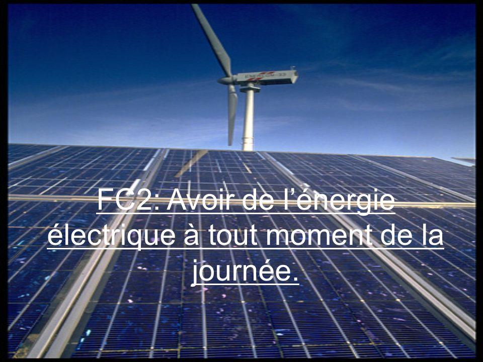 FC2: Avoir de l'énergie électrique à tout moment de la journée.