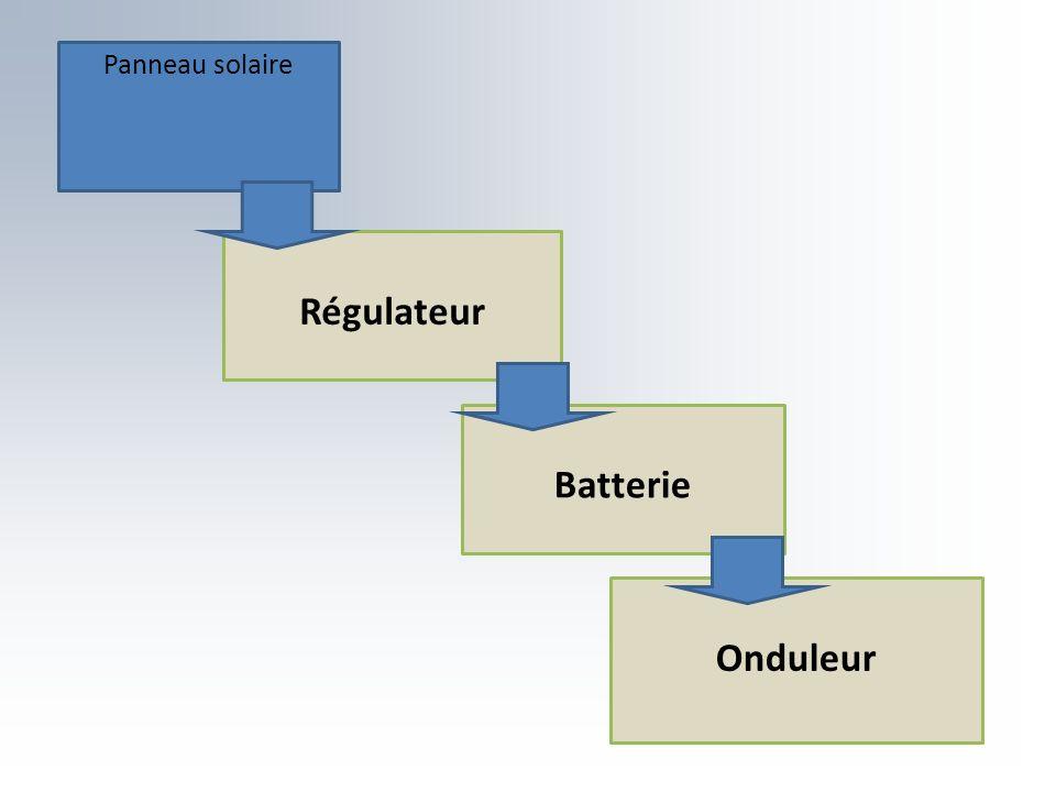 Régulateur Batterie Onduleur