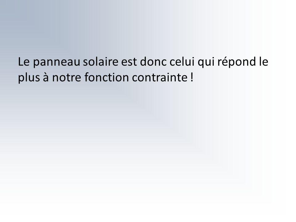 Le panneau solaire est donc celui qui répond le plus à notre fonction contrainte !