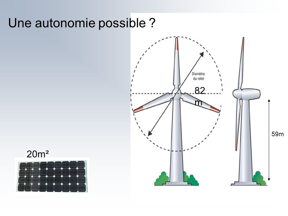 Une autonomie possible