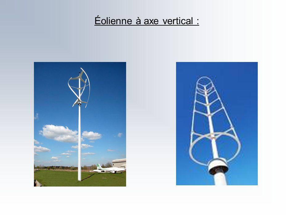 Éolienne à axe vertical :