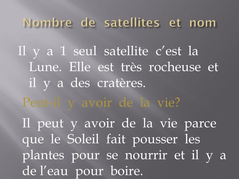 Nombre de satellites et nom