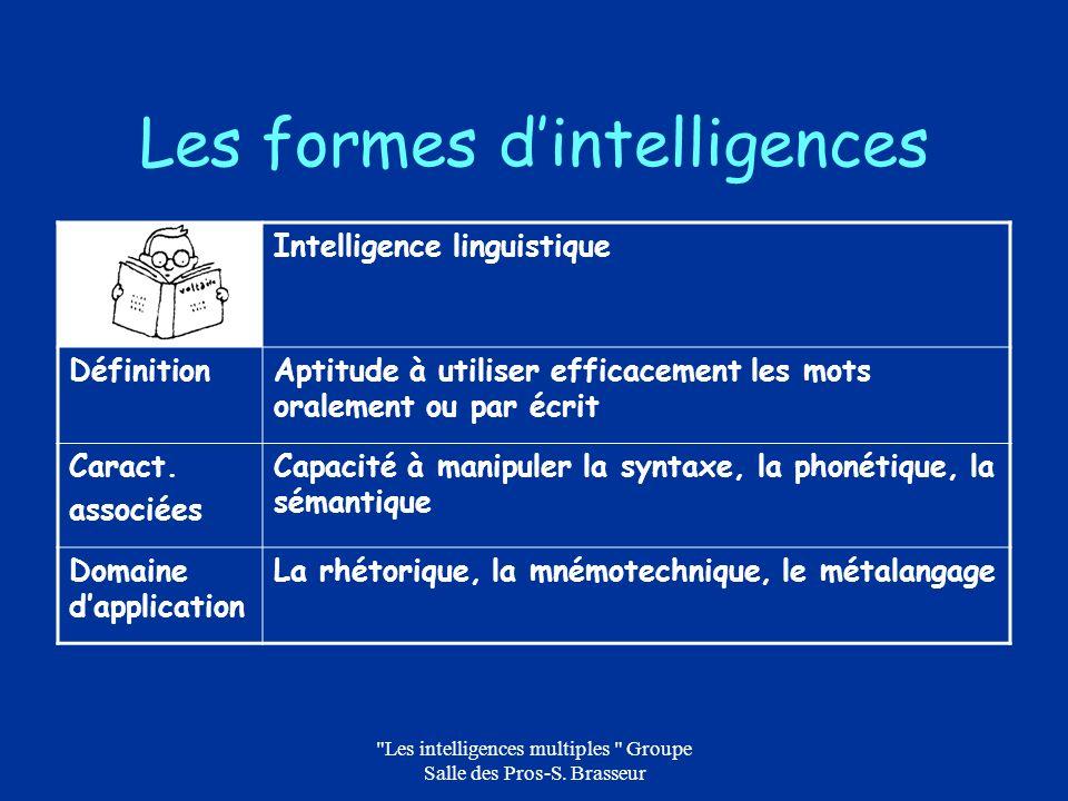Les formes d'intelligences