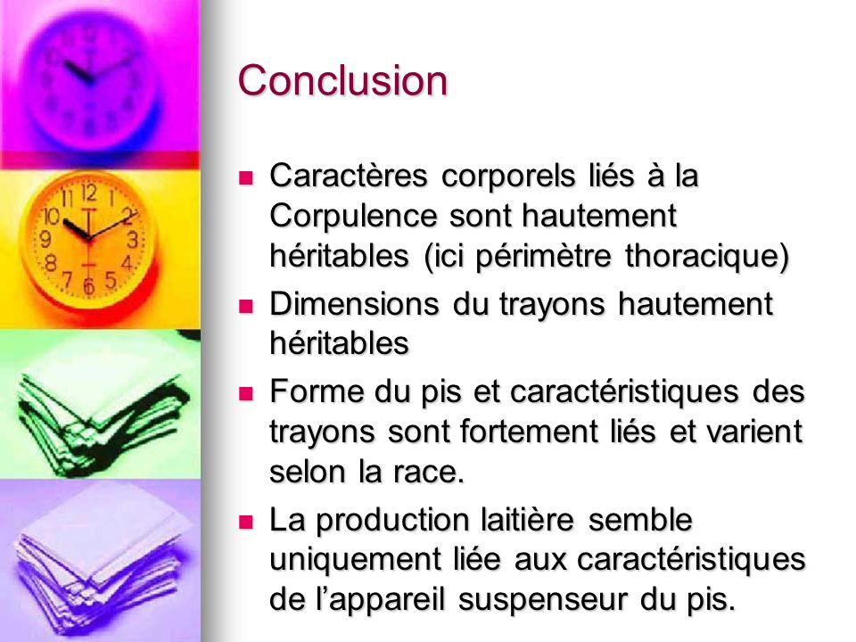 Conclusion Caractères corporels liés à la Corpulence sont hautement héritables (ici périmètre thoracique)