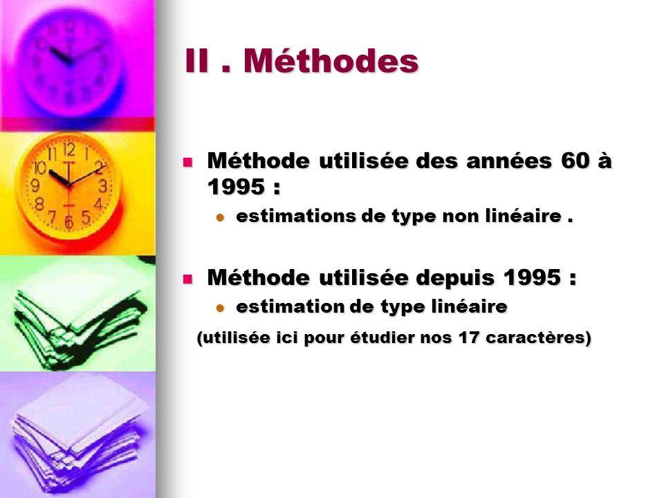 II . Méthodes Méthode utilisée des années 60 à 1995 :