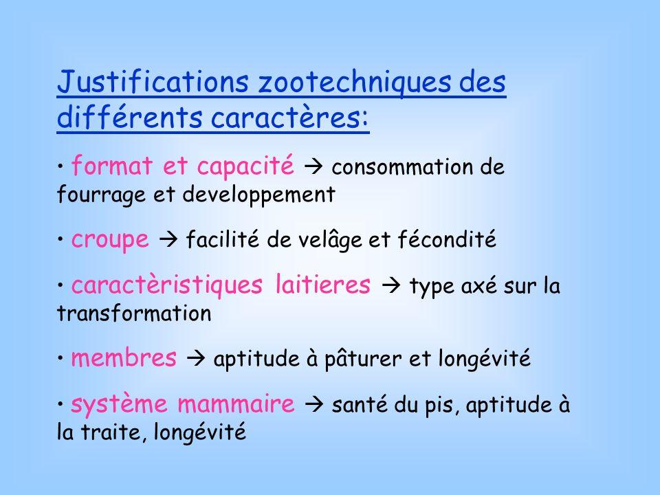Justifications zootechniques des différents caractères: