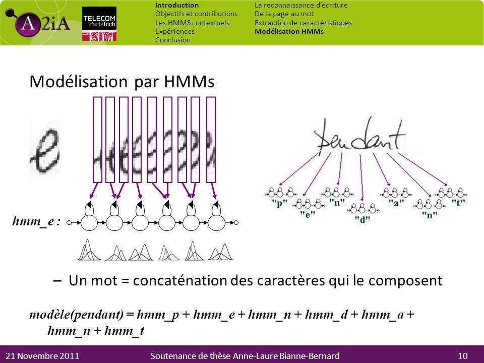 Introduction Objectifs et contributions. Les HMMS contextuels. Expériences. Conclusion. La reconnaissance d'écriture.