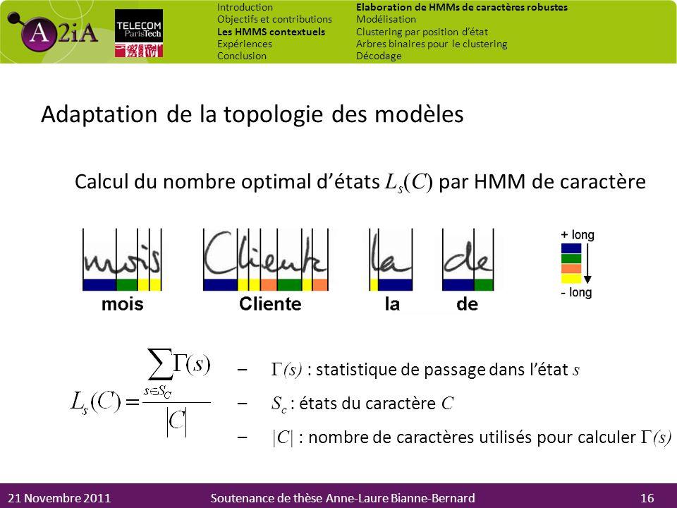 Adaptation de la topologie des modèles