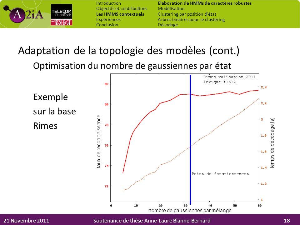 Adaptation de la topologie des modèles (cont.)