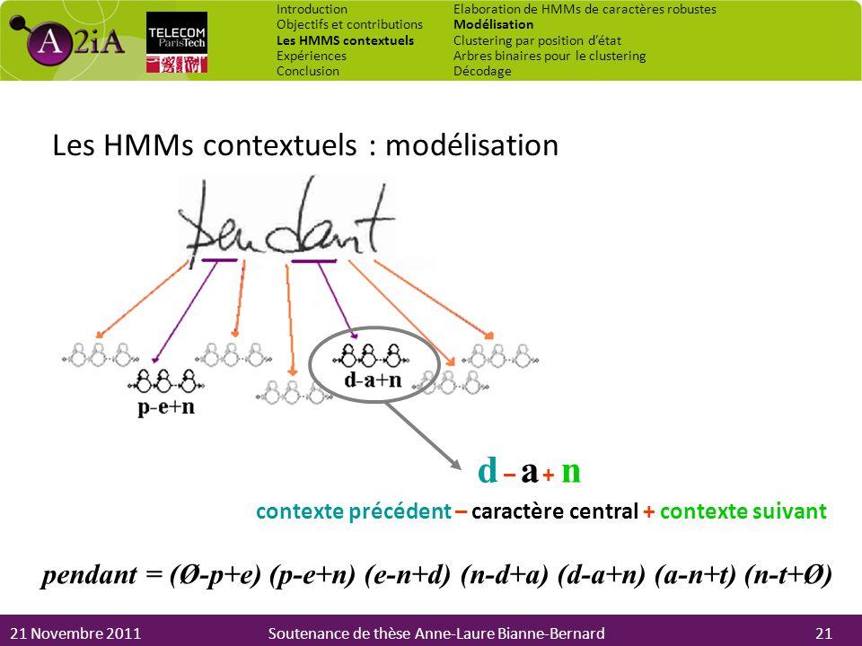 d – a + n Les HMMs contextuels : modélisation