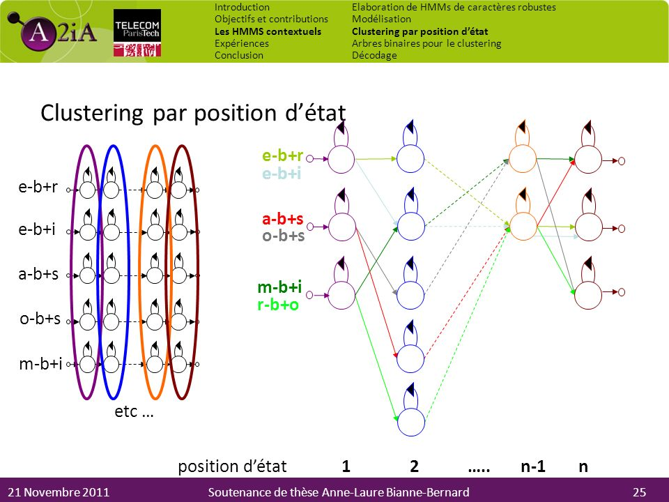 Clustering par position d'état