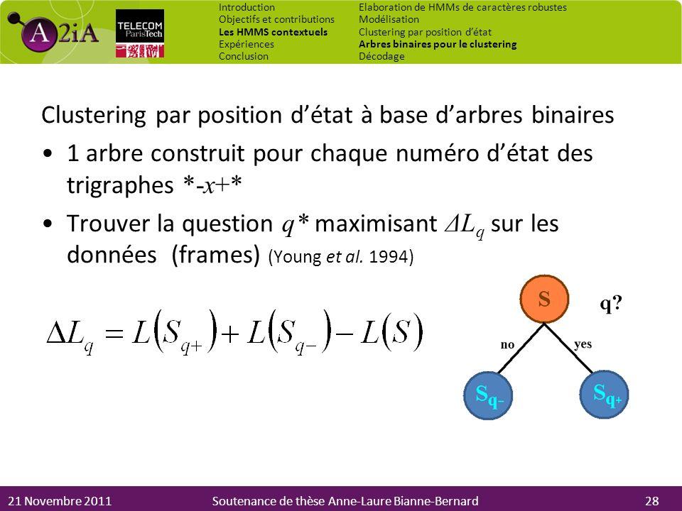 Clustering par position d'état à base d'arbres binaires